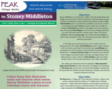 Heritage trails of Stoney Middleton map